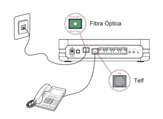 vista trasera router fibra optica